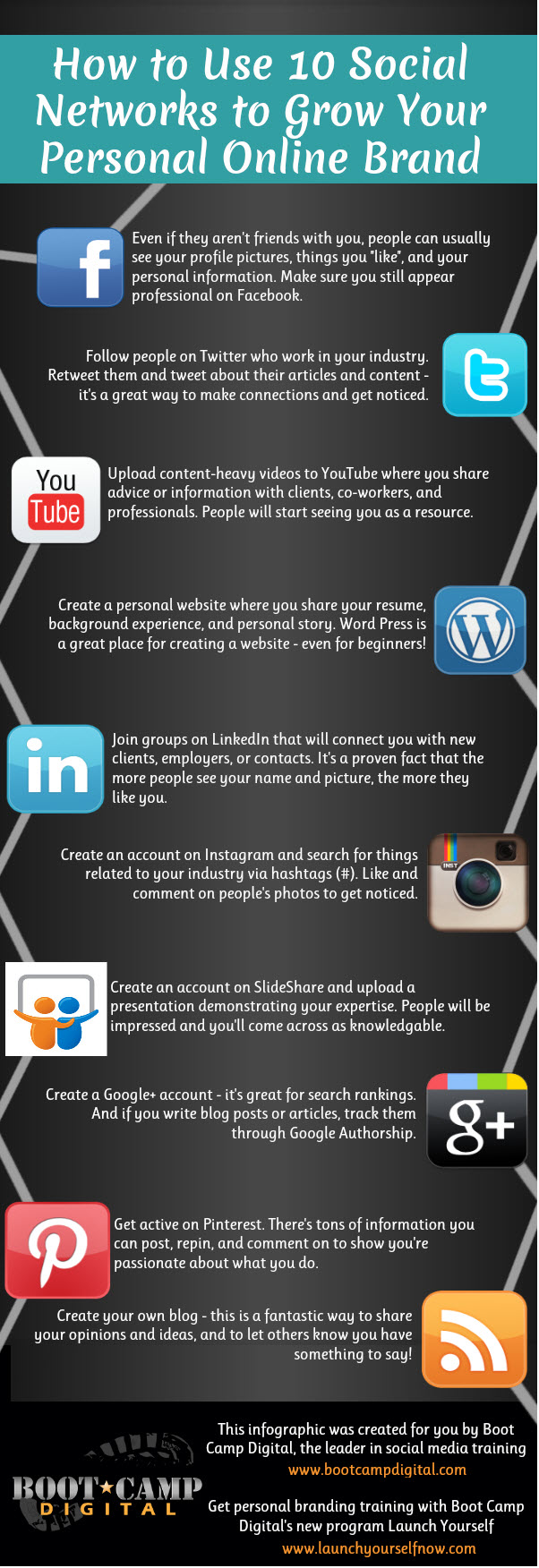 How-to-Use-10-Social-Media-Networks-for-Personal-Online-Branding